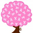 Royalty-Free Stock Vector Image: Vector illustration of a breast cancer pink ribbon tree