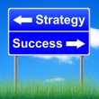 Photo: Strategy success roadsign on sky background, grass underneath.