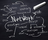 Blackboard with network communication terms on it — Stock Photo