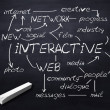 Royalty-Free Stock Photo: Blackboard with network communication terms on it
