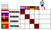 Soccer (football) Europe championship 2012. Table B — Vettoriale Stock
