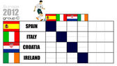 Soccer (football) Europe championship 2012. Table C — Vector de stock