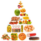 Food pyramid with lots of items — Foto Stock