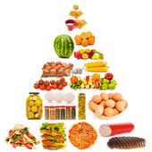 Pirâmide alimentar com muitos itens — Foto Stock