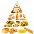 Food pyramid with lots of items - 图库照片