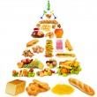 Food pyramid with lots of items — Stock Photo