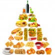 Food pyramid with lots of items — Stok fotoğraf