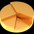 Stock Photo: Glossy golden pie chart or circular graph