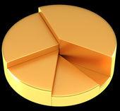 Gráfico oro brillante o gráfico circular — Foto de Stock