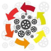 Circulation around a gear wheel. — Stock Vector