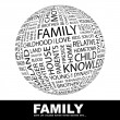 FAMILY. Globe with different association terms. - Stock Vector