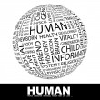 HUMAN. Globe with different association terms. — Stock Vector #7162808