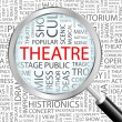 THEATRE. Magnifying glass over seamless background - Stock Vector