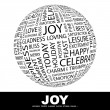 JOY. Globe with different association terms. — ベクター素材ストック