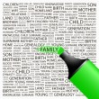 FAMILY. Highlighter over background with different association terms. - Stock Vector