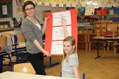 Niemiecki edukacji - nauczyciel i uczeń w klasie — Zdjęcie stockowe