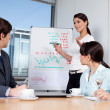 Business woman Giving Presentation — Stock Photo #7677514