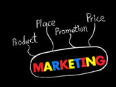 Marketing, price, product, promotion and place words — Stock Photo