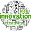 Innovation concept words in tag cloud — 图库照片
