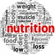 Stock Photo: Nutrition concept in tag cloud