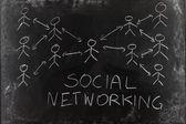 Sociala nätverk på blackboard — Stockfoto