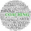 Coaching concept in tag cloud - Foto Stock