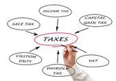 Presentation of structure of taxation — Stock Photo