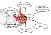Vergi yapısının tanıtımı — Stok fotoğraf