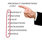 Product marketing list — Stockfoto