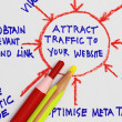 Attract traffic to your website — Stock Photo #7897343