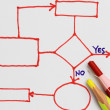 Database diagram or flowchart — Stock Photo