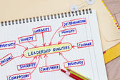 Leadership qualities — Stock Photo