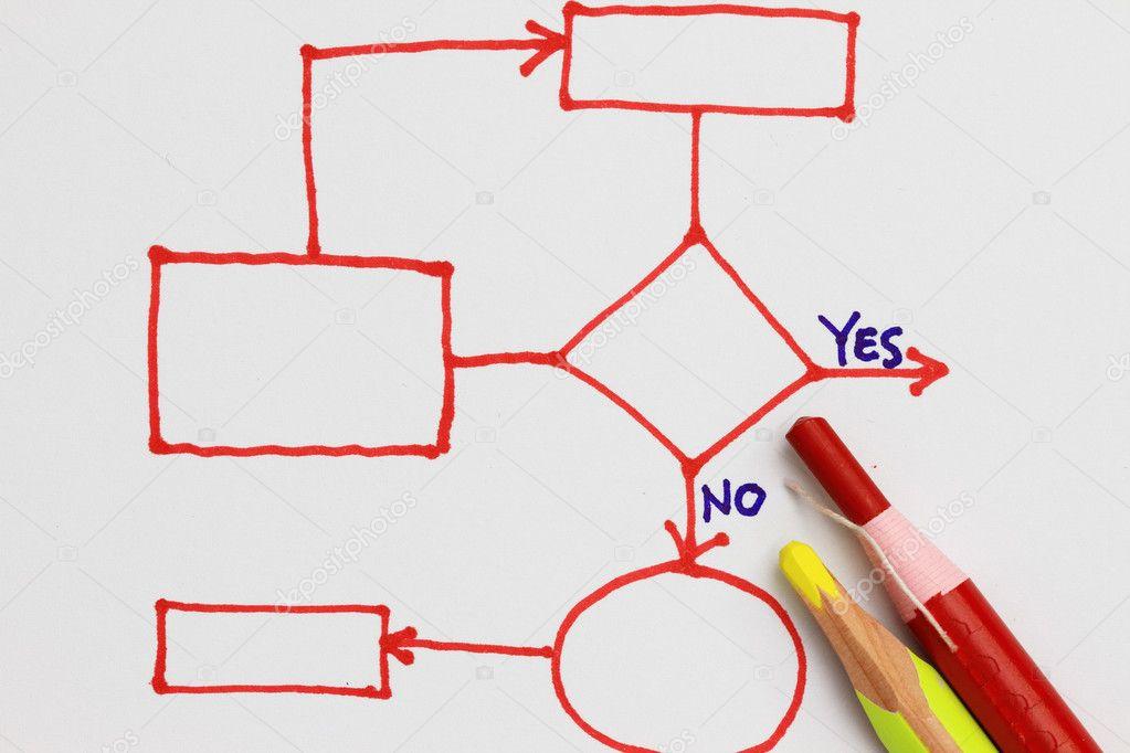 База данных диаграммы или