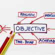Goals and objective — Stock Photo