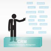 Crm - gestión de relaciones con clientes — Vector de stock