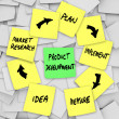 Product Development Diagram Plan on Sticky Notes - Stock Photo