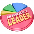 Stock Photo: Market Leader - Biggest Slice Portion of Pie Chart Shares
