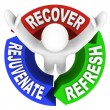 Recover Rejuvenate Refresh Words Self Help Therapy - Stock Photo