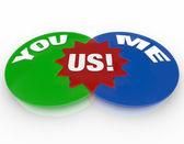 You Me Us - Venn Diagram Relationship Love Compatibility — Stock Photo