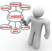 Foundation of a Career - Educaiton Experience Networking Ambitio — Stock Photo