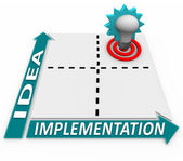 Idea Implementation Matrix - Business Plan Success — Stock Photo