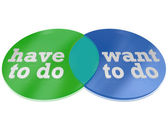 What Do You Have Vs Need to Do Venn Diagram Decision — Stock Photo