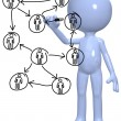 Human resources manager diagrams network — Stock Photo