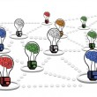 Brain light bulb net work - Stok Vektr