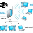 Royalty-Free Stock Vectorielle: Wi-Fi network