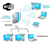 Wi-Fi network — Stock vektor