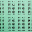 Multiplication table — Stock Photo #6875243