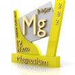 Magnesium form Periodic Table of Elements - V2 — Stock Photo #7619518
