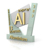 Aluminuim form Periodic Table of Elements - V2 — Stock Photo