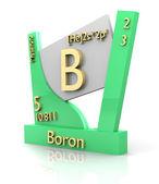 Boron form Periodic Table of Elements - V2 — Stock Photo